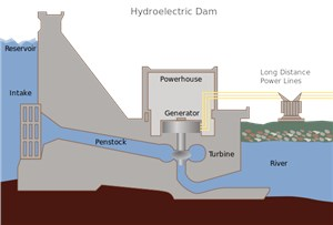 US DoE Partners with Eaton to Advance Hydropower Generation