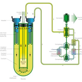 Westinghouse Program Awarded GBP 10M From UK Government Advanced Modular Reactor Project