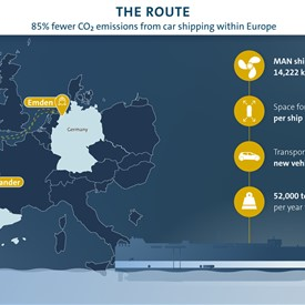 Fuel from Waste: Volkswagen Powers Car Freighters With Used Oil from  Restaurants